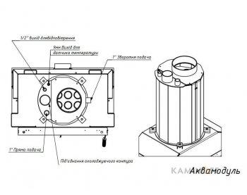 Топка с водяным контуром Gavryliv&Sons 700*520 аквамодуль