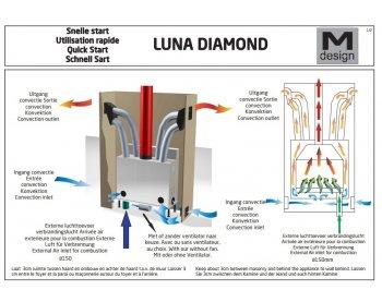 Конвекционная топка M-Design Luna 800 DC Diamond