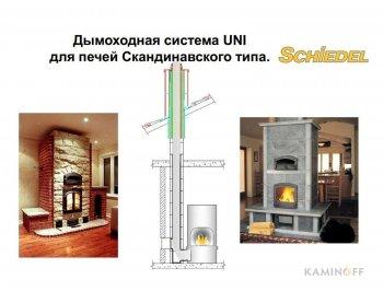 Керамические дымоходы Schiedel UNI для печей Tulikivi