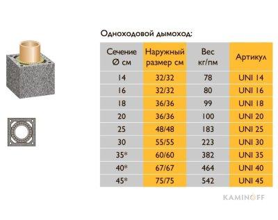 Керамический дымоход Schiedel Uni Одноходовый
