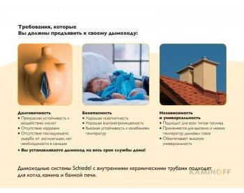 Керамічний димохід Schiedel Uni Двоходовий з вентиляцією