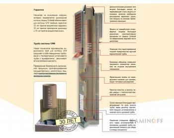 Керамический дымоход Schiedel Uni комбинированный с вентканалом