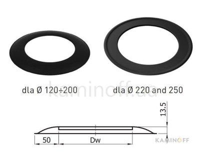 Дымоход из черной стали Darco декоративное кольцо